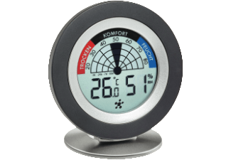 Produktbild TFA 31.4008.02  Thermo-/Hygrometer